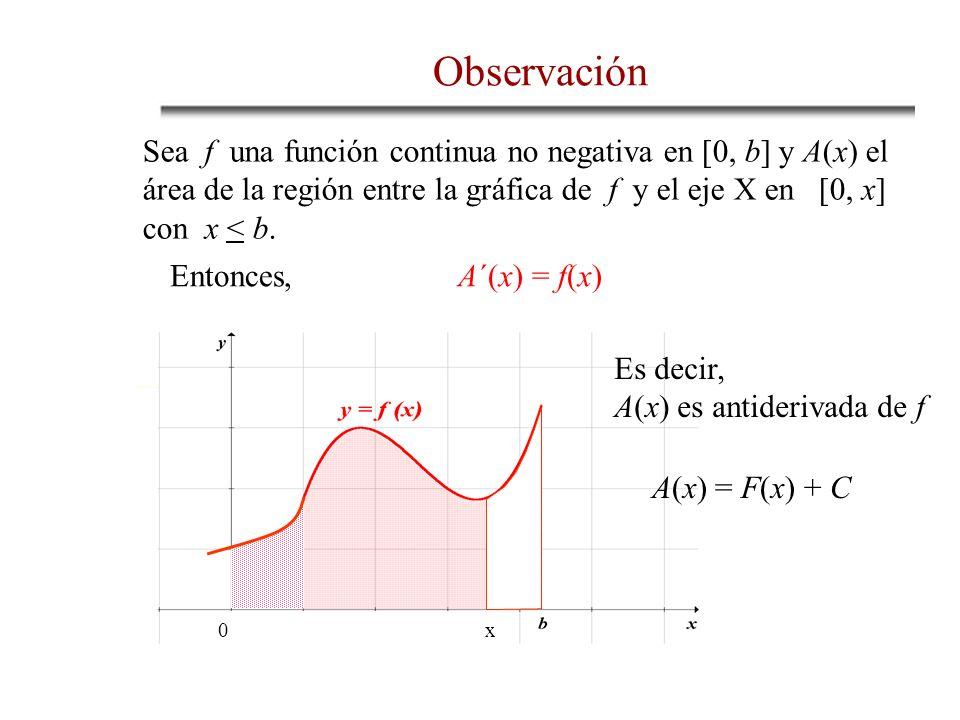 Observación Sea f una función continua no negativa en [0, b] y A(x) el área de la región entre la gráfica de f y el eje X en [0, x] con x < b.